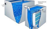 States Membrane Bioreactor market Market