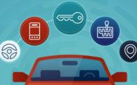 Automotive Biometric Identification Market