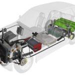 Automotive Fuel Cells Market