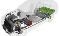 Automotive Fuel Cells Market