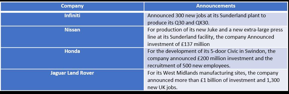 United Kingdom Automotive Coolants Market