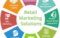 Global Retail Analytics Market,