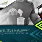UAE Whey Protein Powder Market