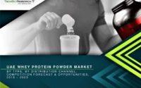 UAE Whey Protein Powder Market