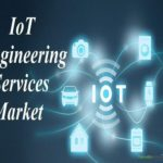 Asia Pacific IoT Engineering Services Market