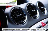 India Passenger Car Air Conditioners Market