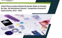 US Condom Market