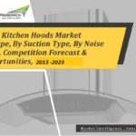 India Kitchen Hoods Market