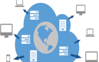 Europe Content Delivery Network Market