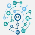 North America IoT Engineering Services Market