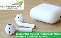 Wireless Headphones Market 2023