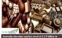 Australia Chocolate Market