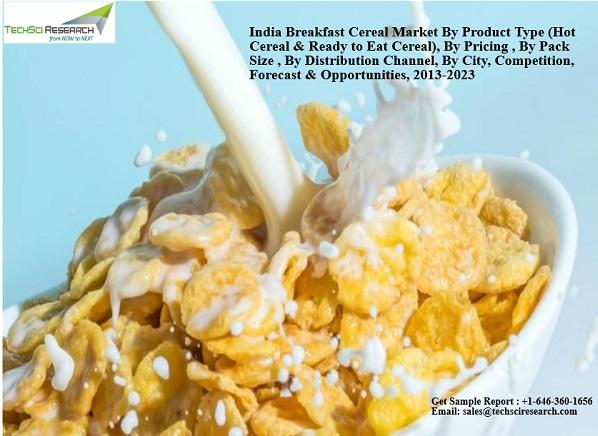 India Breakfast Cereal Market
