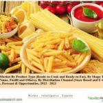 India Pasta Market