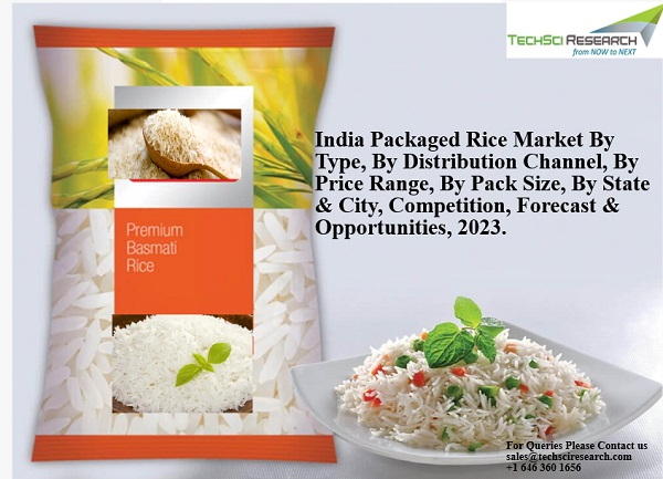 Packaged Rice Market