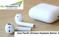 China Wireless Headsets Market
