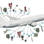 Aviation Actuator System Market