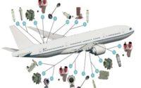 Aviation Actuator System Market