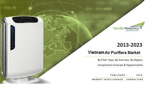 Air Purifiers Market 2023