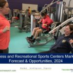 Global Fitness and Recreational Sports Centers Market-min