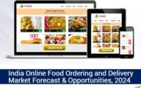 India Online Food Ordering and Delivery Market