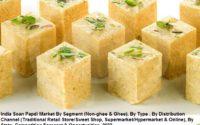 India Soan Papdi Market