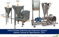 Powder Induction and Dispersion Systems Market