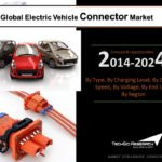 EV Connector Market 2024