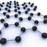 Graphene-enhanced Composites Market