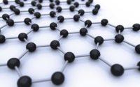 Graphene-enhanced Composites Market