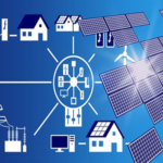 Microgrid Control System Market