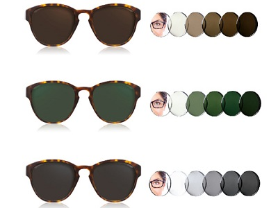 Photochromic Lens Market