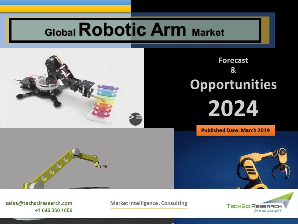 Robotic Arm Market