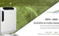 Australia Air Purifiers Market