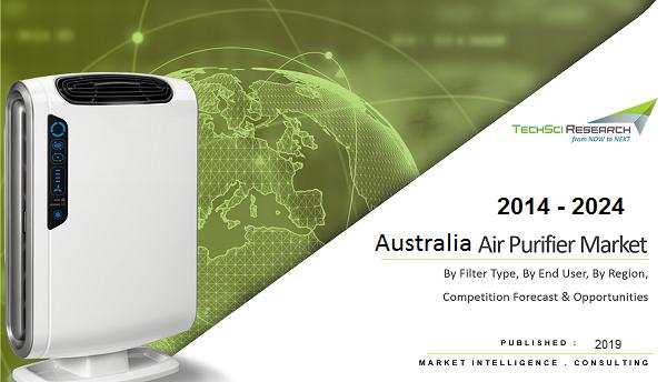 Australia Air Purifiers
