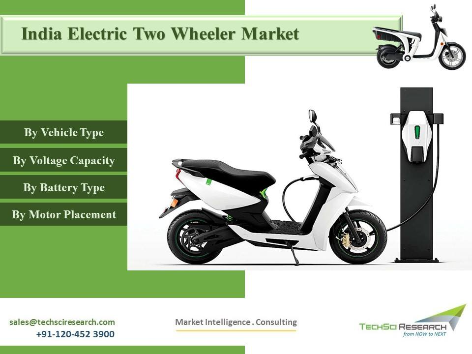 India Electric Two Wheeler Market