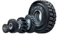 Canada Tire Market
