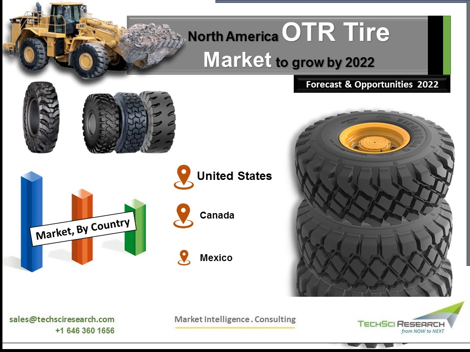North America OTR Tire Market