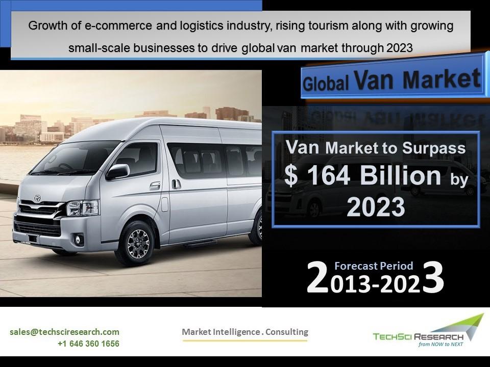 Van Market