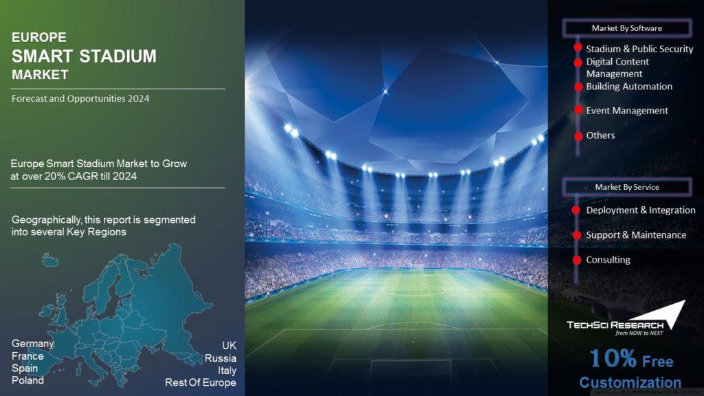 Europe Smart Stadium Market