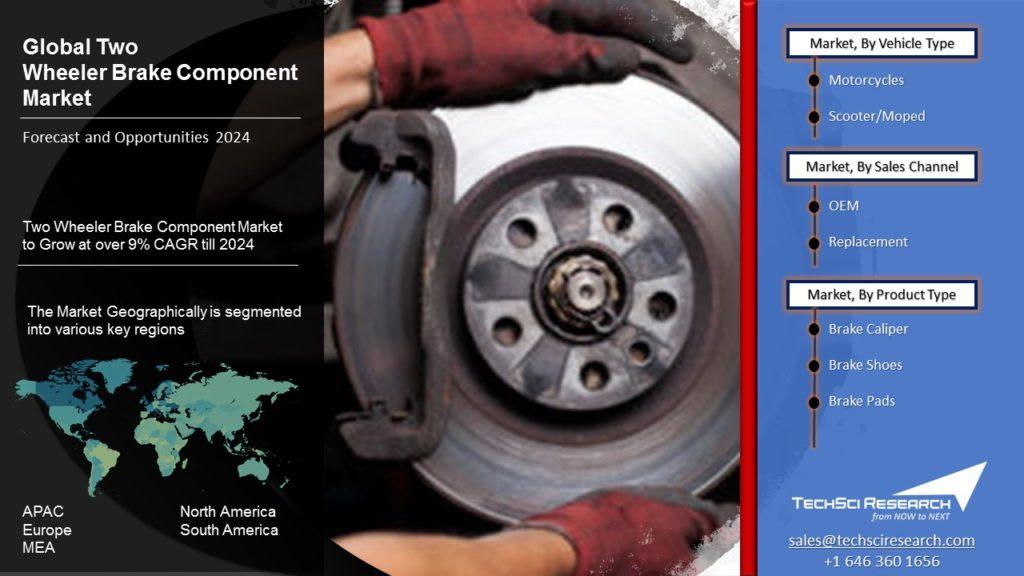Two Wheeler Brake Component Market