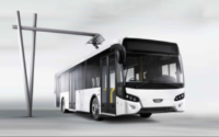 United States Electric Bus Market