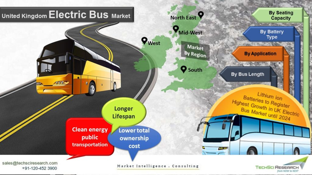 United Kingdom Electric Bus Market