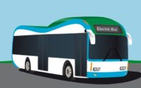 Italy Electric Bus Market