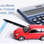 India Car Loan Market