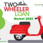 India Two Wheeler Loan