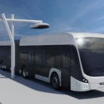 France Electric Bus Market
