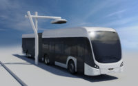 France Electric Bus Market