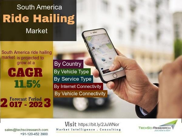 South America Ride Hailing Market