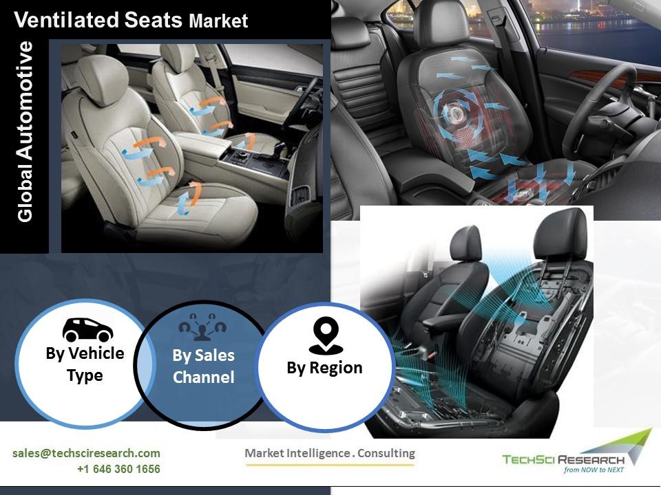 Automotive Ventilated Seats Market